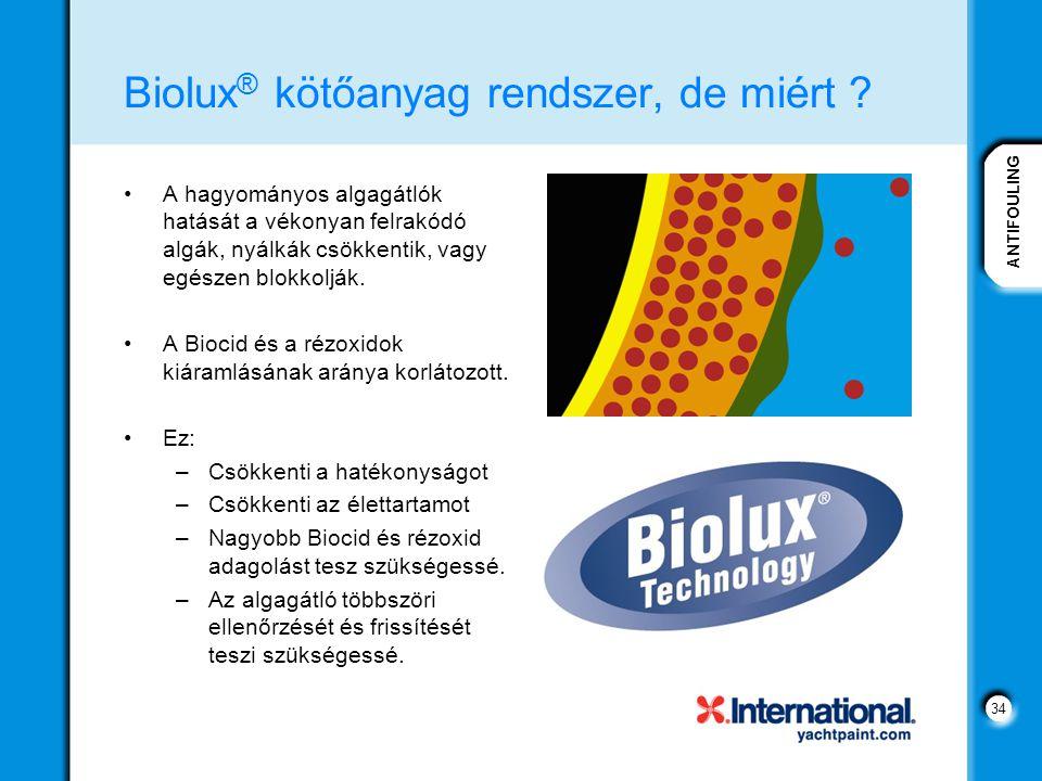 ANTIFOULING 34 Biolux ® kötőanyag rendszer, de miért ? A hagyományos algagátlók hatását a vékonyan felrakódó algák, nyálkák csökkentik, vagy egészen b