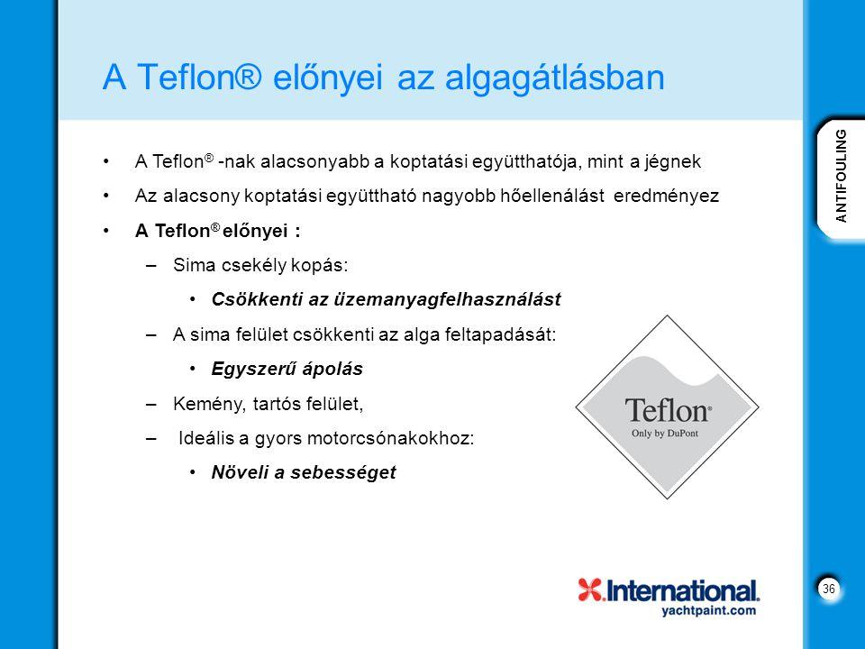 ANTIFOULING 36 A Teflon® előnyei az algagátlásban A Teflon ® -nak alacsonyabb a koptatási együtthatója, mint a jégnek Az alacsony koptatási együttható
