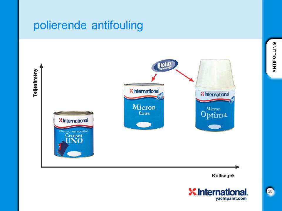 ANTIFOULING 38 polierende antifouling Költségek Teljesítmény