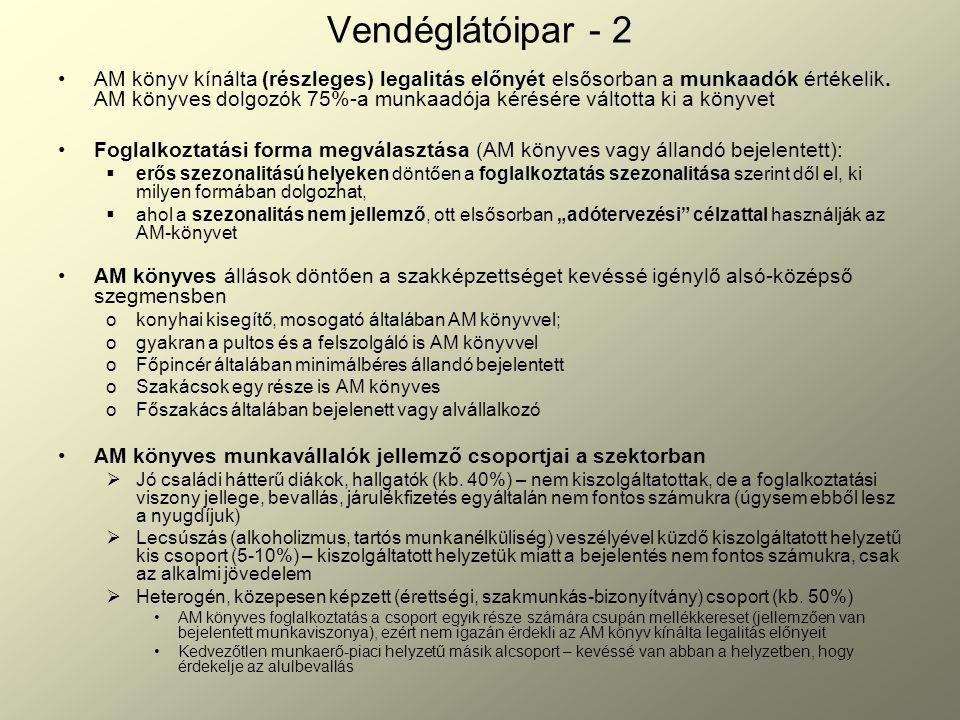 Vendéglátóipar - 2 AM könyv kínálta (részleges) legalitás előnyét elsősorban a munkaadók értékelik.