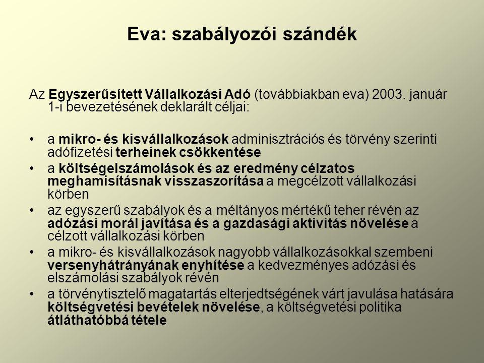 Eva: szabályozói szándék Az Egyszerűsített Vállalkozási Adó (továbbiakban eva) 2003.