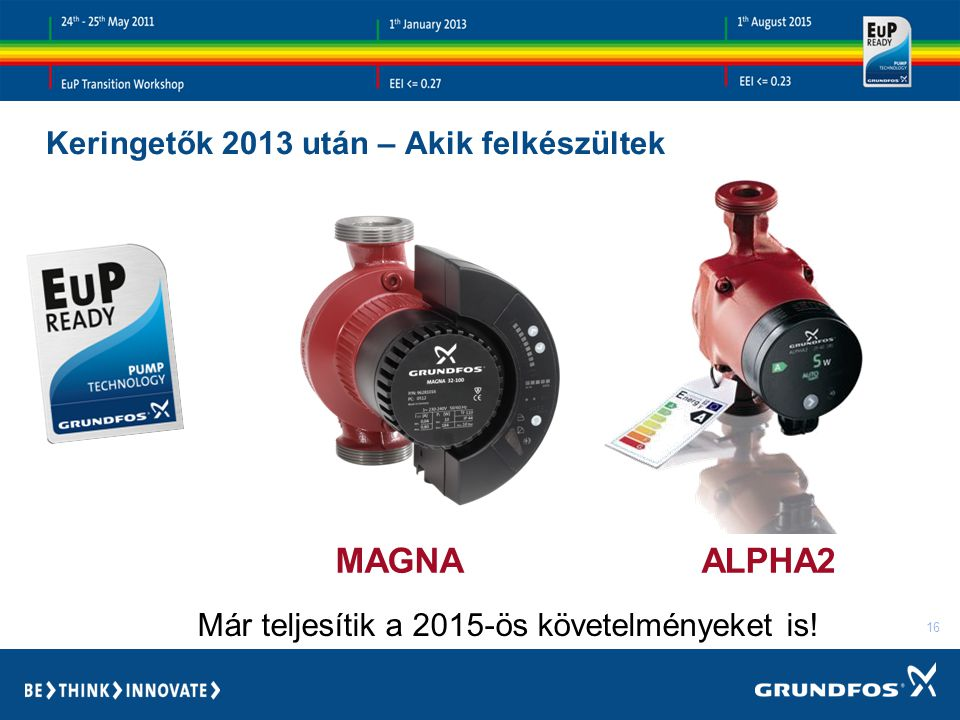16 Keringetők 2013 után – Akik felkészültek ALPHA2MAGNA Már teljesítik a 2015-ös követelményeket is!