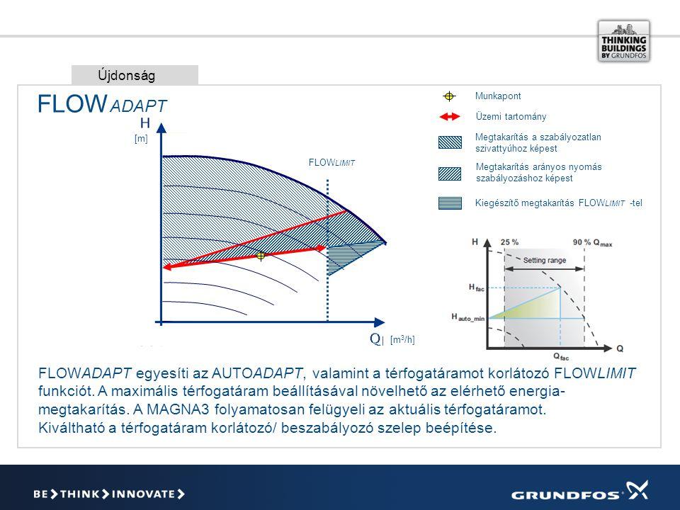 0255075100 Megtakarítás a szabályozatlan szivattyúhoz képest Megtakarítás arányos nyomás szabályozáshoz képest Munkapont [m] [m 3 /h] Kiegészítő megtakarítás FLOW LIMIT -tel FLOW LIMIT Üzemi tartomány FLOWADAPT egyesíti az AUTOADAPT, valamint a térfogatáramot korlátozó FLOWLIMIT funkciót.