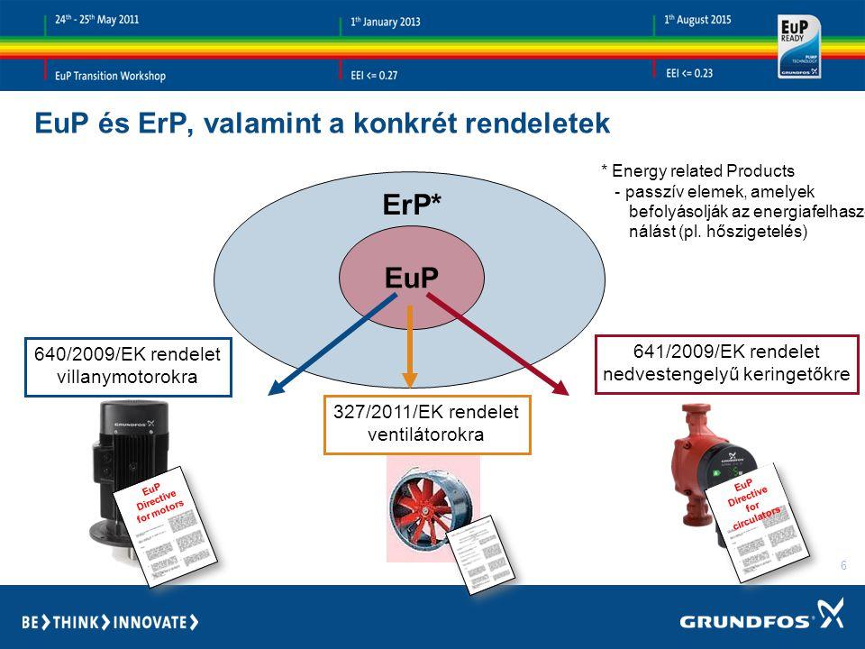 6 EuP és ErP, valamint a konkrét rendeletek EuP ErP* EuP Directive for motors EuP Directive for circulators 640/2009/EK rendelet villanymotorokra 641/2009/EK rendelet nedvestengelyű keringetőkre * Energy related Products - passzív elemek, amelyek befolyásolják az energiafelhasz- nálást (pl.