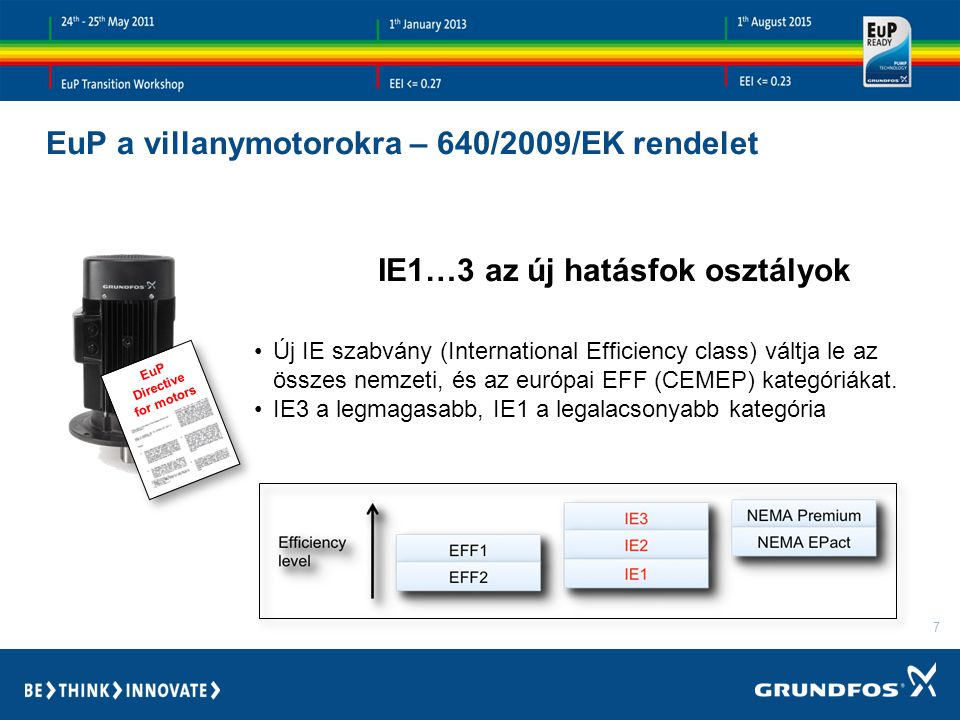 """18 Energia-megtakarítás / EEI """"fejlődés EEI=0,85 EEI=0,27 EEI=0,23 EEI=0,20 EEI=0,17"""