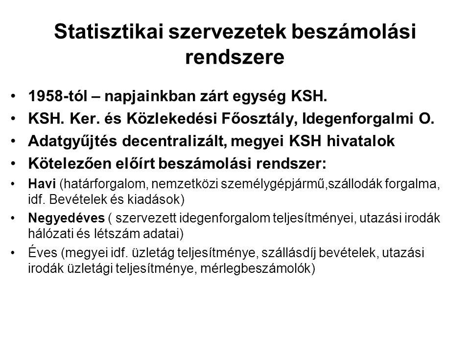 Statisztikai szervezetek beszámolási rendszere 1958-tól – napjainkban zárt egység KSH.