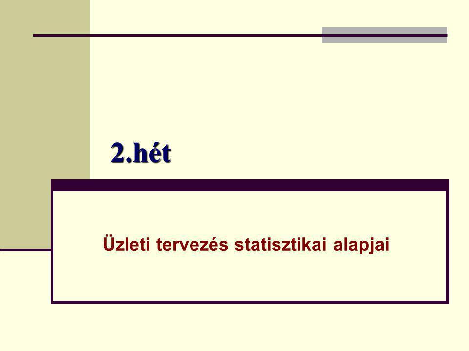 2.hét Üzleti tervezés statisztikai alapjai