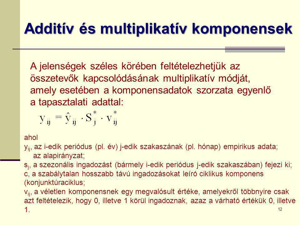 12 Additív és multiplikatív komponensek A jelenségek széles körében feltételezhetjük az összetevők kapcsolódásának multiplikatív módját, amely esetébe