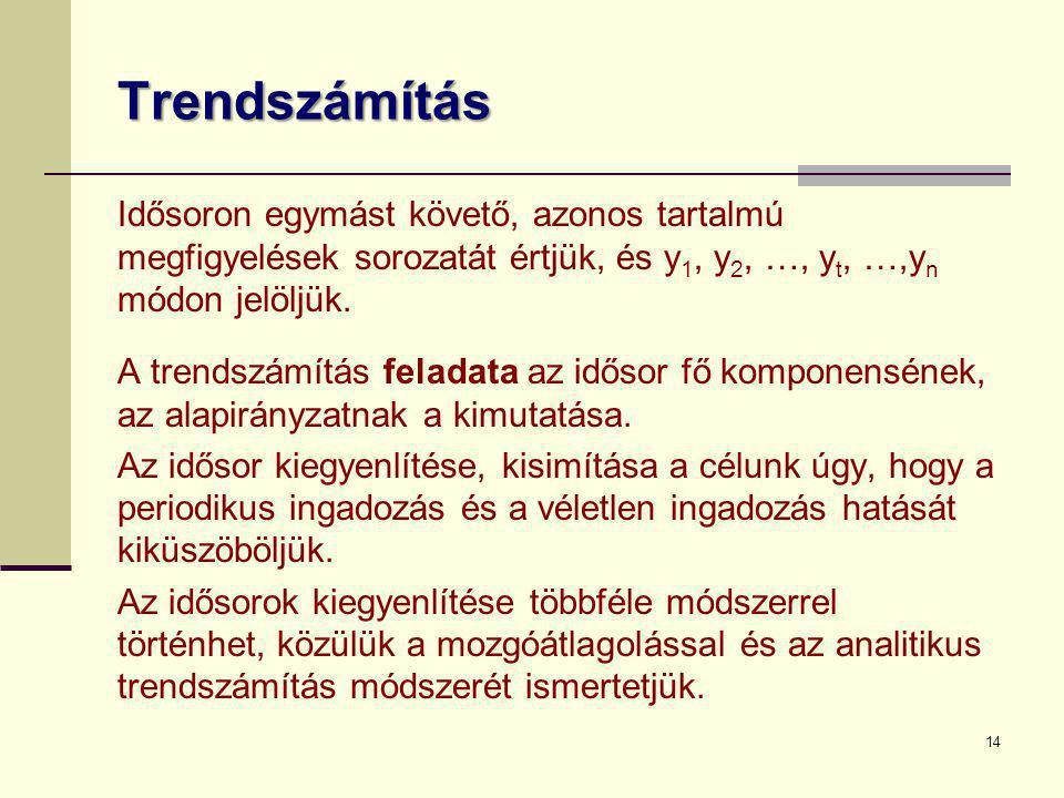 14 Trendszámítás Idősoron egymást követő, azonos tartalmú megfigyelések sorozatát értjük, és y 1, y 2, …, y t, …,y n módon jelöljük. A trendszámítás f