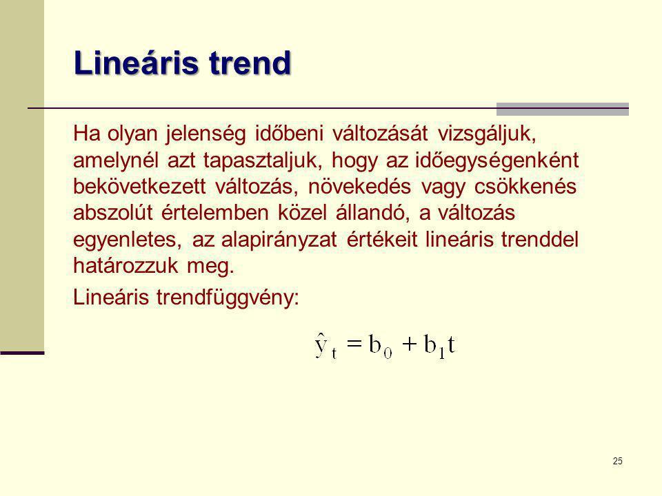 25 Lineáris trend Ha olyan jelenség időbeni változását vizsgáljuk, amelynél azt tapasztaljuk, hogy az időegységenként bekövetkezett változás, növekedé