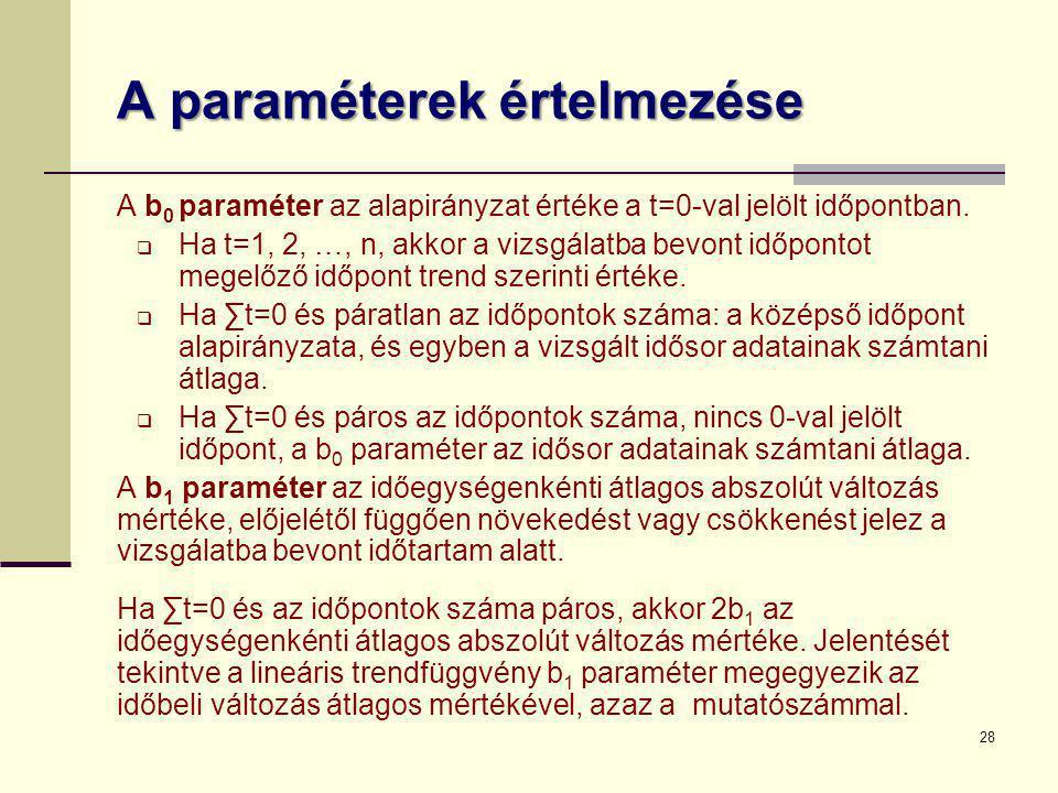 28 A paraméterek értelmezése A b 0 paraméter az alapirányzat értéke a t=0-val jelölt időpontban.  Ha t=1, 2, …, n, akkor a vizsgálatba bevont időpont