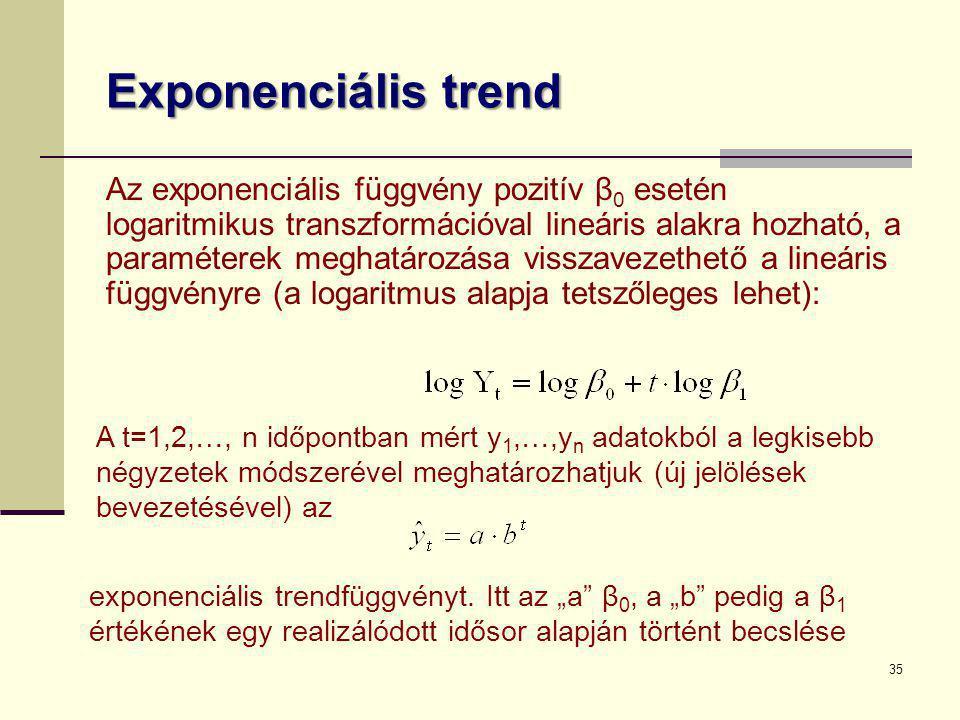 35 Exponenciális trend Az exponenciális függvény pozitív β 0 esetén logaritmikus transzformációval lineáris alakra hozható, a paraméterek meghatározás