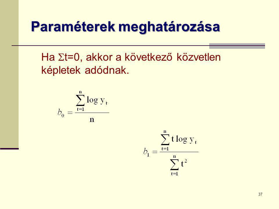 37 Paraméterek meghatározása Ha  t=0, akkor a következő közvetlen képletek adódnak.