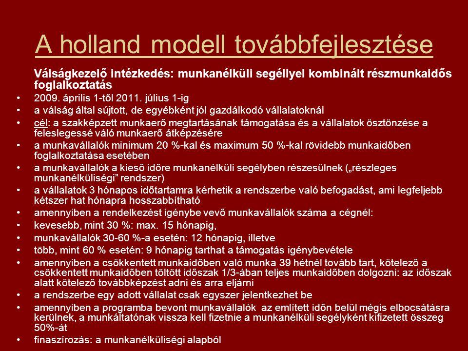 A holland modell továbbfejlesztése Válságkezelő intézkedés: munkanélküli segéllyel kombinált részmunkaidős foglalkoztatás 2009.