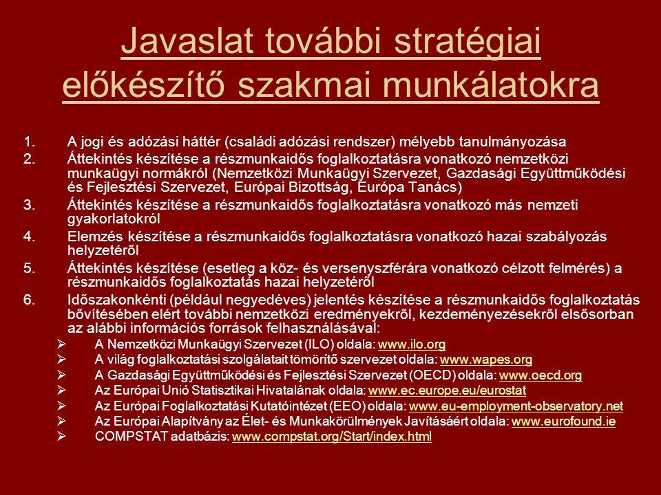 Javaslat további stratégiai előkészítő szakmai munkálatokra 1.A jogi és adózási háttér (családi adózási rendszer) mélyebb tanulmányozása 2.Áttekintés készítése a részmunkaidős foglalkoztatásra vonatkozó nemzetközi munkaügyi normákról (Nemzetközi Munkaügyi Szervezet, Gazdasági Együttműködési és Fejlesztési Szervezet, Európai Bizottság, Európa Tanács) 3.Áttekintés készítése a részmunkaidős foglalkoztatásra vonatkozó más nemzeti gyakorlatokról 4.Elemzés készítése a részmunkaidős foglalkoztatásra vonatkozó hazai szabályozás helyzetéről 5.Áttekintés készítése (esetleg a köz- és versenyszférára vonatkozó célzott felmérés) a részmunkaidős foglalkoztatás hazai helyzetéről 6.Időszakonkénti (például negyedéves) jelentés készítése a részmunkaidős foglalkoztatás bővítésében elért további nemzetközi eredményekről, kezdeményezésekről elsősorban az alábbi információs források felhasználásával:  A Nemzetközi Munkaügyi Szervezet (ILO) oldala: www.ilo.orgwww.ilo.org  A világ foglalkoztatási szolgálatait tömörítő szervezet oldala: www.wapes.orgwww.wapes.org  A Gazdasági Együttműködési és Fejlesztési Szervezet (OECD) oldala: www.oecd.orgwww.oecd.org  Az Európai Unió Statisztikai Hivatalának oldala: www.ec.europe.eu/eurostatwww.ec.europe.eu/eurostat  Az Európai Foglalkoztatási Kutatóintézet (EEO) oldala: www.eu-employment-observatory.net www.eu-employment-observatory.net  Az Európai Alapítvány az Élet- és Munkakörülmények Javításáért oldala: www.eurofound.iewww.eurofound.ie  COMPSTAT adatbázis: www.compstat.org/Start/index.htmlwww.compstat.org/Start/index.html