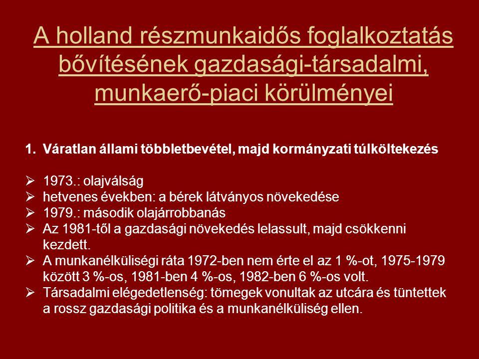 A holland részmunkaidős foglalkoztatás bővítésének gazdasági-társadalmi, munkaerő-piaci körülményei 1.Váratlan állami többletbevétel, majd kormányzati túlköltekezés  1973.: olajválság  hetvenes években: a bérek látványos növekedése  1979.: második olajárrobbanás  Az 1981-től a gazdasági növekedés lelassult, majd csökkenni kezdett.
