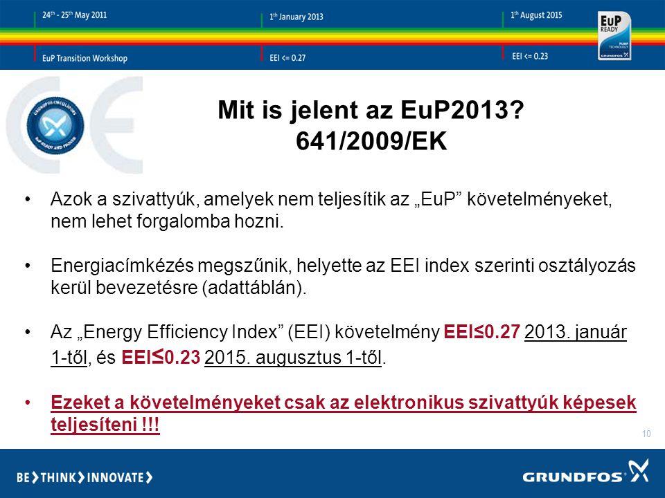 10 Mit is jelent az EuP2013.