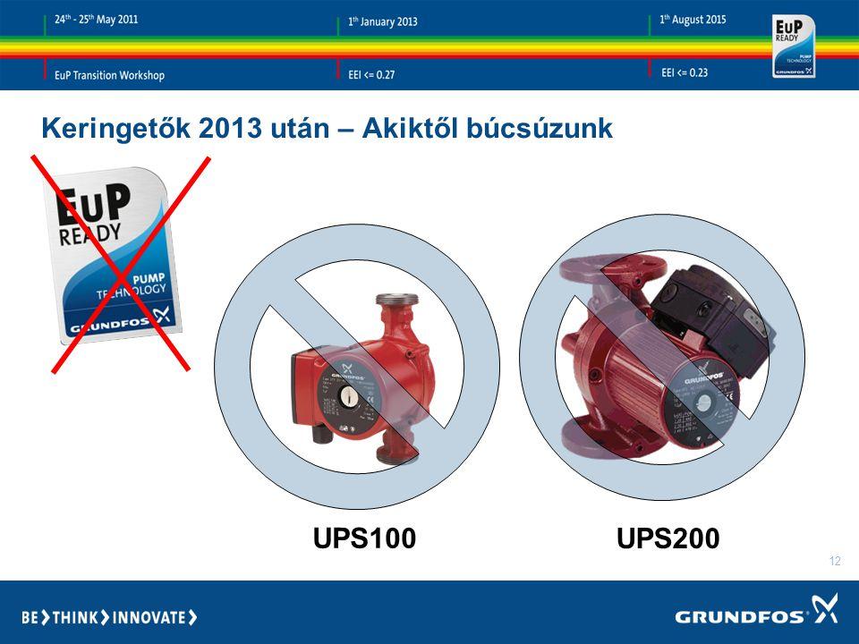 12 Keringetők 2013 után – Akiktől búcsúzunk UPS100 UPS200