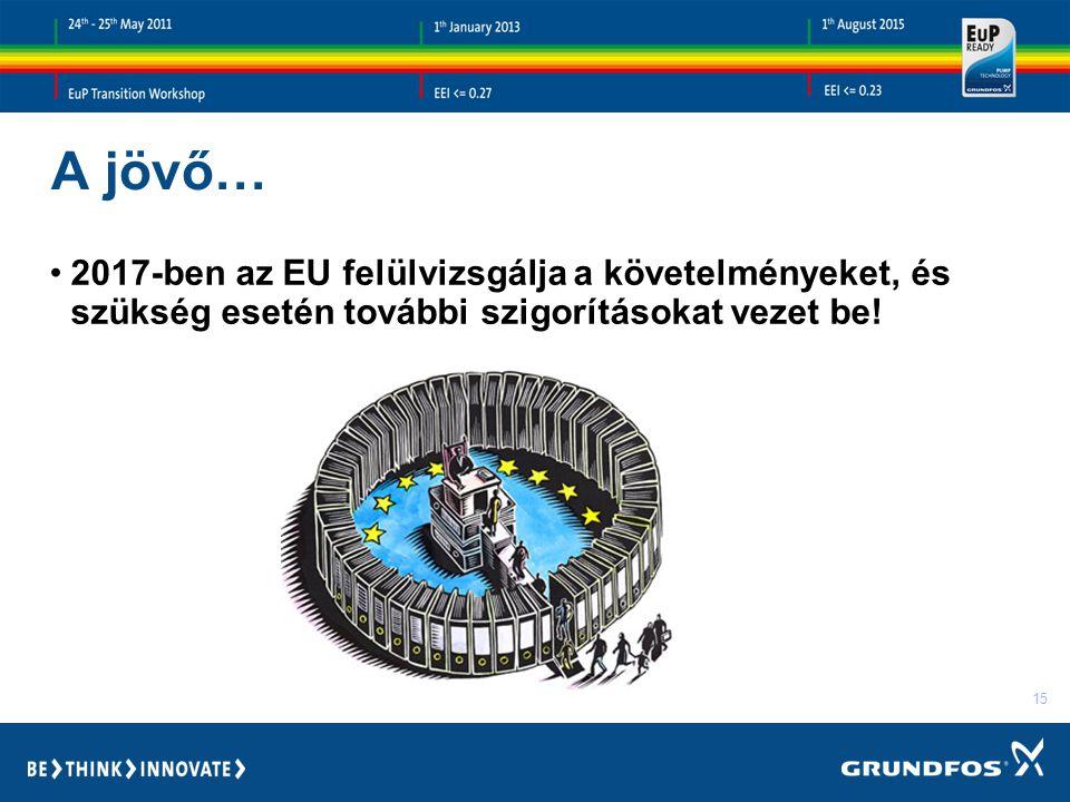15 A jövő… 2017-ben az EU felülvizsgálja a követelményeket, és szükség esetén további szigorításokat vezet be!