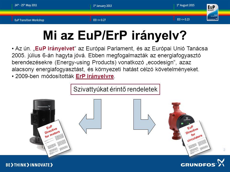 2 Mi az EuP/ErP irányelv. Az ún.