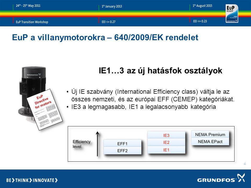 4 EuP a villanymotorokra – 640/2009/EK rendelet EuP Directive for motors IE1…3 az új hatásfok osztályok Új IE szabvány (International Efficiency class) váltja le az összes nemzeti, és az európai EFF (CEMEP) kategóriákat.