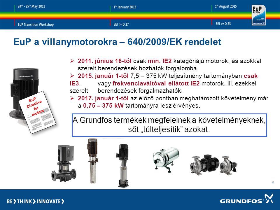 5 EuP a villanymotorokra – 640/2009/EK rendelet EuP Directive for motors  2011.