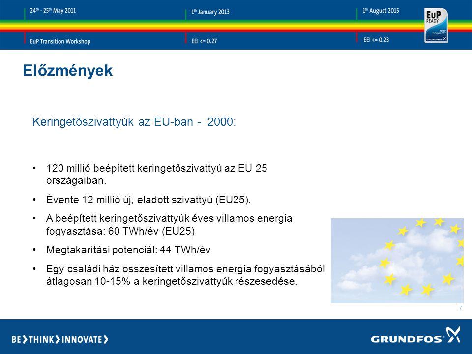 7 Előzmények 120 millió beépített keringetőszivattyú az EU 25 országaiban.