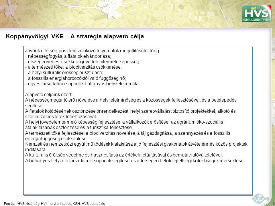 87 ▪Népességfogyás mérséklése Forrás:HVS kistérségi HVI, helyi érintettek, HVS adatbázis Az egyes fejlesztési intézkedésekre allokált támogatási források nagysága 9/11 A legtöbb forrás – 960,000 EUR – a(z) Erdőterületek növelése fejlesztési intézkedésre lett allokálva Fejlesztési intézkedés ▪Fiatalok helyben maradásának ösztönzése Fő fejlesztési prioritás: Népességfogyás mérséklése, fiatalok helyben maradásának ösztönzése Allokált forrás (EUR) 50,000 45,000