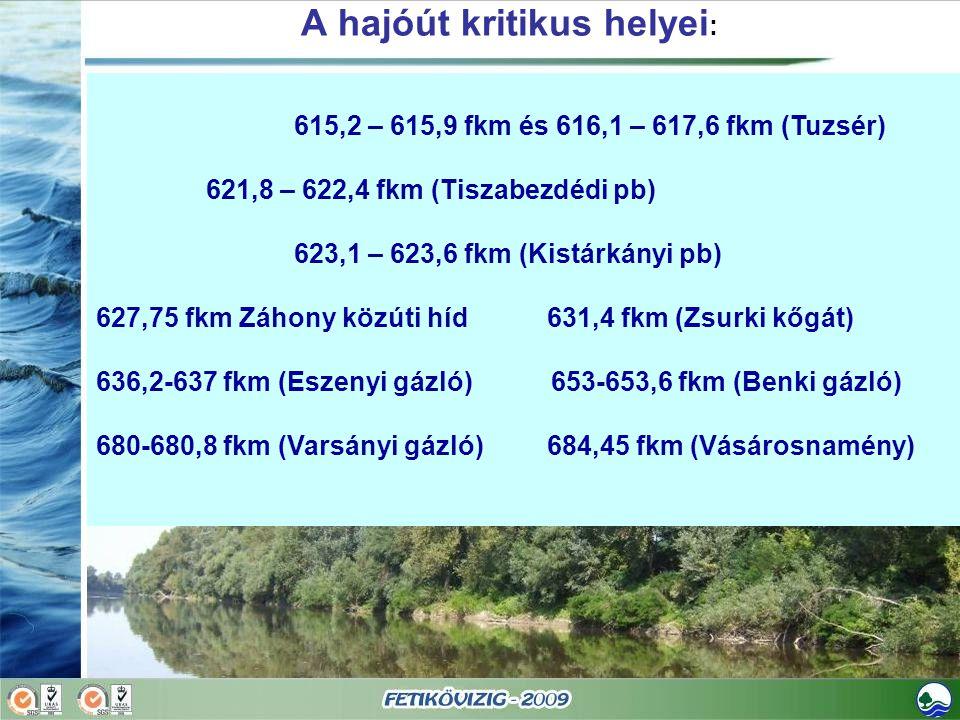 615,2 – 615,9 fkm és 616,1 – 617,6 fkm (Tuzsér) 621,8 – 622,4 fkm (Tiszabezdédi pb) 623,1 – 623,6 fkm (Kistárkányi pb) 627,75 fkm Záhony közúti híd 63