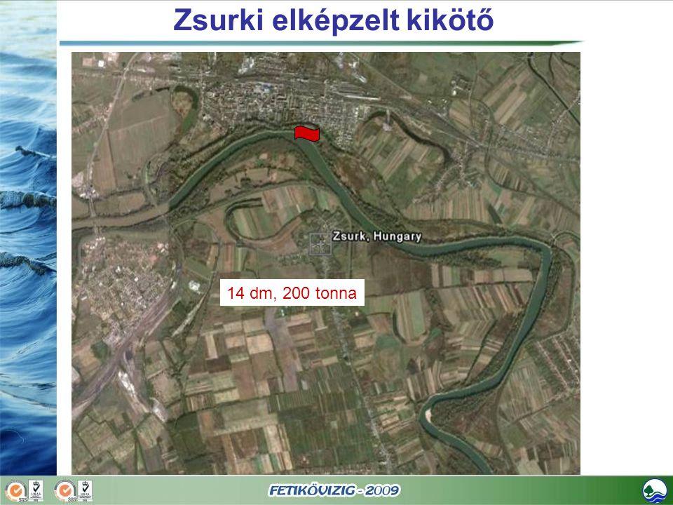 Zsurki elképzelt kikötő 14 dm, 200 tonna
