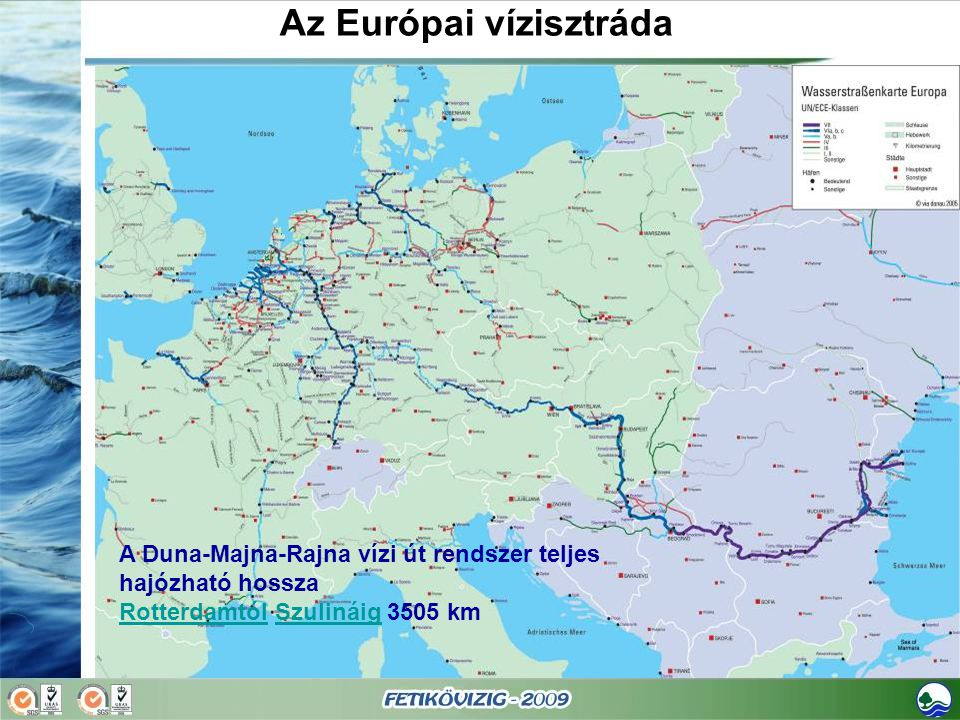A Duna-Majna-Rajna vízi út rendszer teljes hajózható hossza RotterdamtólRotterdamtól Szulináig 3505 kmSzulináig Az Európai vízisztráda