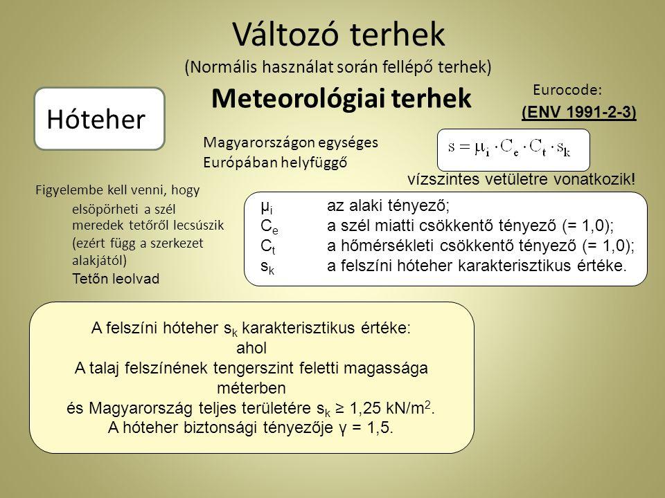 A felszíni hóteher s k karakterisztikus értéke: ahol A talaj felszínének tengerszint feletti magassága méterben és Magyarország teljes területére s k ≥ 1,25 kN/m 2.