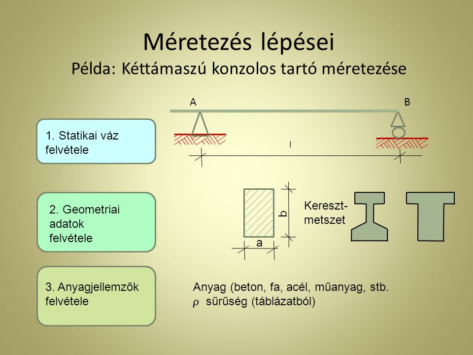 Méretezés lépései Példa: Kéttámaszú konzolos tartó méretezése 1. Statikai váz felvétele AB l 2. Geometriai adatok felvétele 3. Anyagjellemzők felvétel