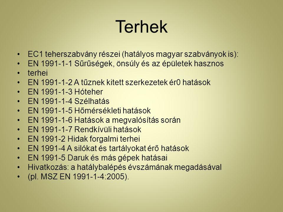 Terhek EC1 teherszabvány részei (hatályos magyar szabványok is): EN 1991-1-1 Sűrűségek, önsúly és az épületek hasznos terhei EN 1991-1-2 A tűznek kite