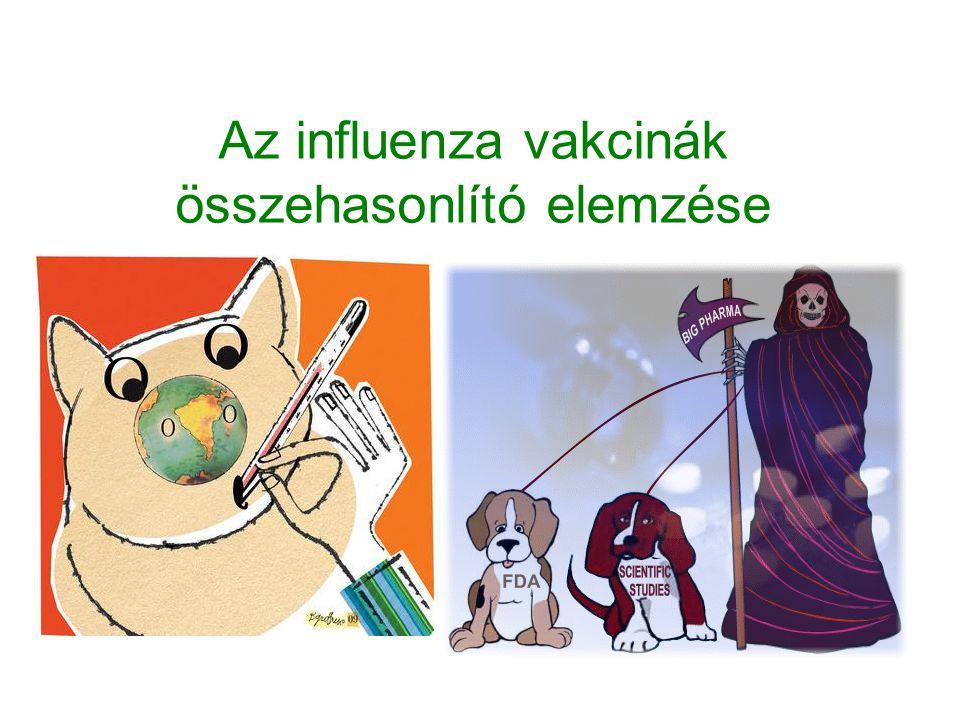Az influenza vakcinák összehasonlító elemzése