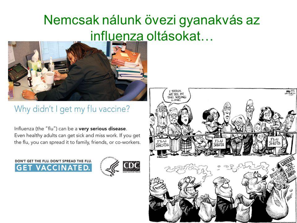 Nemcsak nálunk övezi gyanakvás az influenza oltásokat…