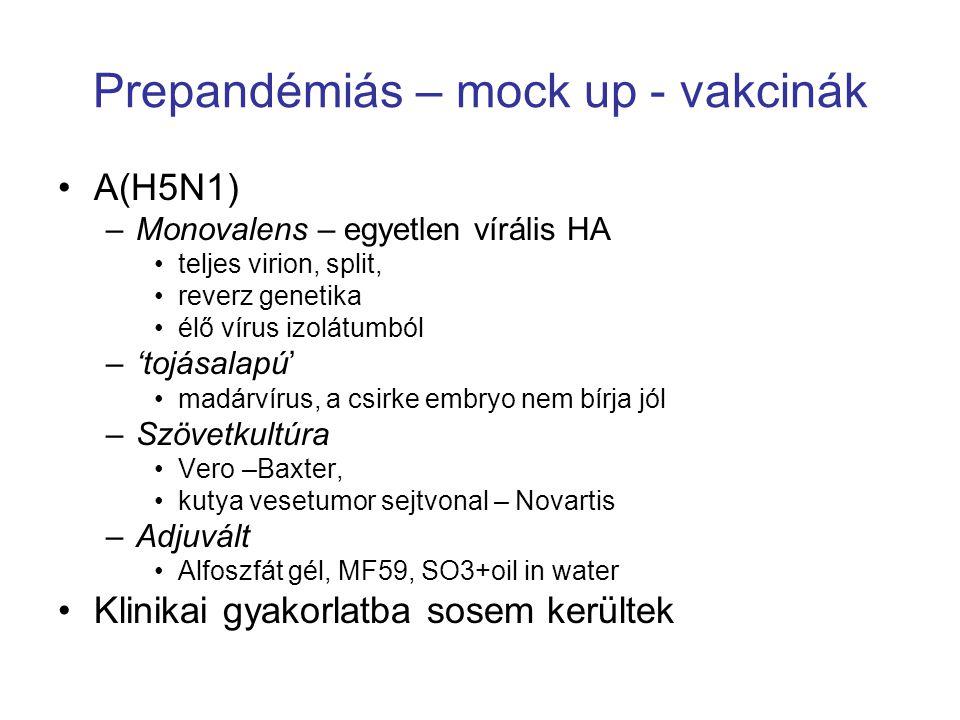 Prepandémiás – mock up - vakcinák A(H5N1) –Monovalens – egyetlen vírális HA teljes virion, split, reverz genetika élő vírus izolátumból –'tojásalapú'