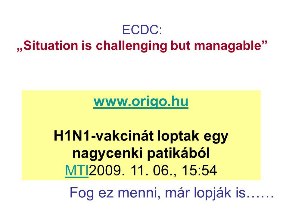 "ECDC: ""Situation is challenging but managable"" www.origo.hu H1N1-vakcinát loptak egy nagycenki patikából MTIMTI2009. 11. 06., 15:54 Fog ez menni, már"