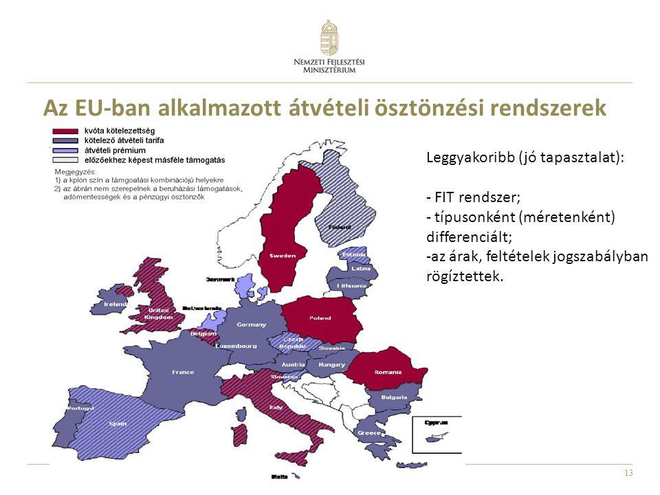 13 Az EU-ban alkalmazott átvételi ösztönzési rendszerek Leggyakoribb (jó tapasztalat): - FIT rendszer; - típusonként (méretenként) differenciált; -az
