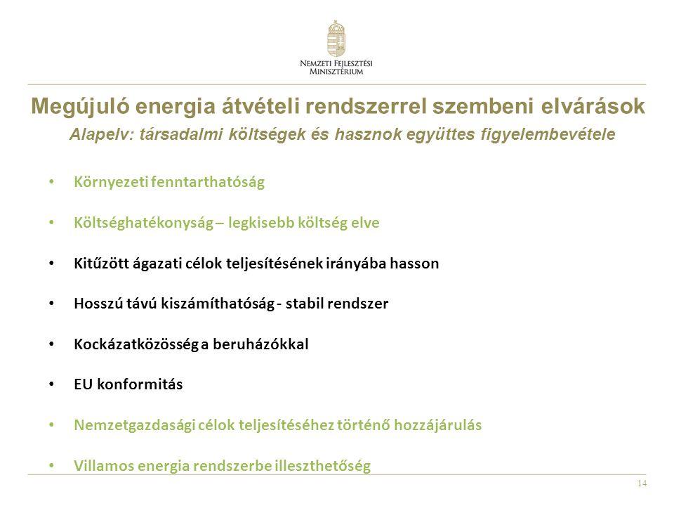 14 Megújuló energia átvételi rendszerrel szembeni elvárások Környezeti fenntarthatóság Költséghatékonyság – legkisebb költség elve Kitűzött ágazati cé