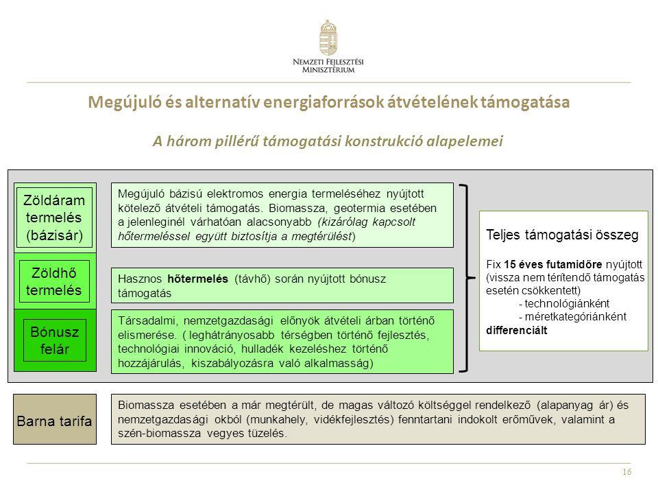 16 Megújuló és alternatív energiaforrások átvételének támogatása A három pillérű támogatási konstrukció alapelemei Teljes támogatási összeg Zöldáram t