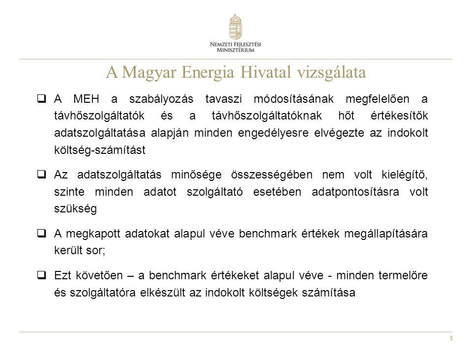 8 A Magyar Energia Hivatal vizsgálata  A MEH a szabályozás tavaszi módosításának megfelelően a távhőszolgáltatók és a távhőszolgáltatóknak hőt értéke