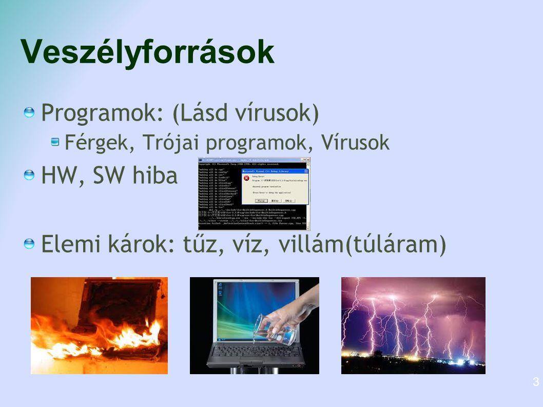 Veszélyforrások Programok: (Lásd vírusok) Férgek, Trójai programok, Vírusok HW, SW hiba Elemi károk: tűz, víz, villám(túláram) 3