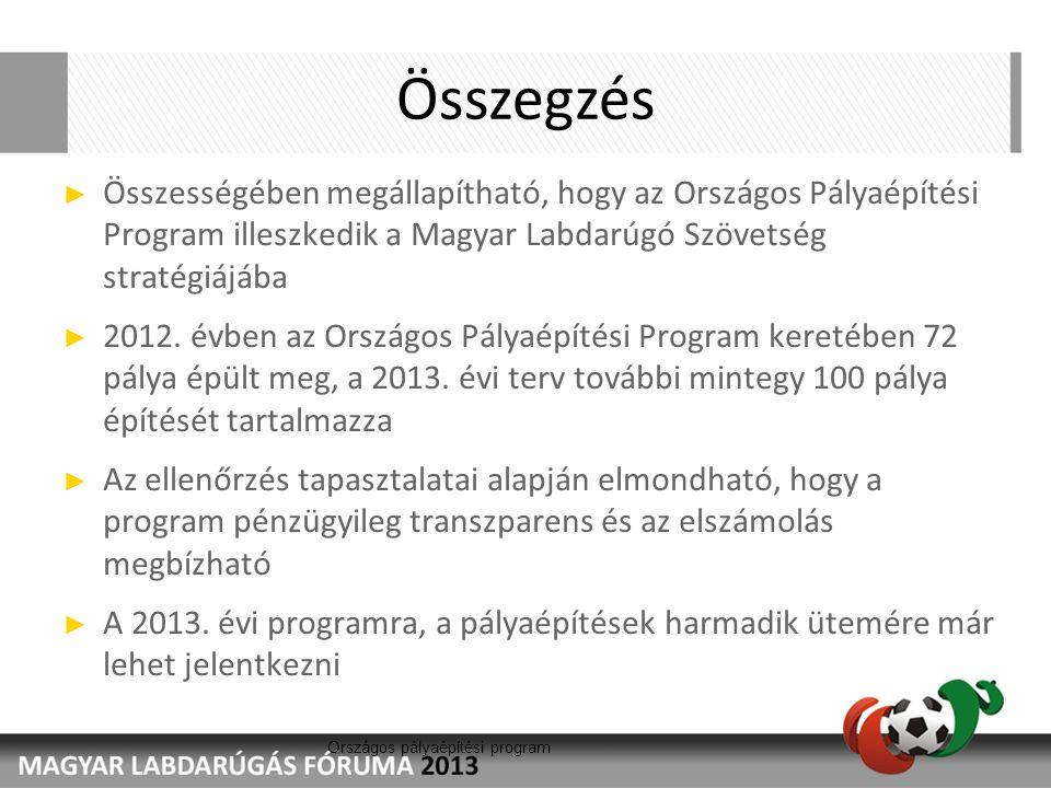 Országos pályaépítési program Összegzés ► Összességében megállapítható, hogy az Országos Pályaépítési Program illeszkedik a Magyar Labdarúgó Szövetség stratégiájába ► 2012.
