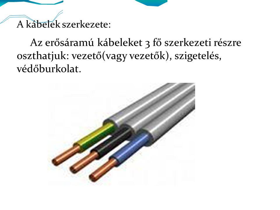 A kábelek szerkezete: Az erősáramú kábeleket 3 fő szerkezeti részre oszthatjuk: vezető(vagy vezetők), szigetelés, védőburkolat.