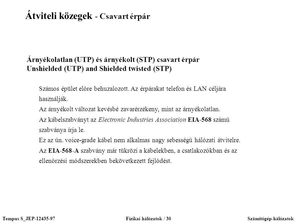 Tempus S_JEP-12435-97Fizikai hálózatok / 30Számítógép-hálózatok Árnyékolatlan (UTP) és árnyékolt (STP) csavart érpár Unshielded (UTP) and Shielded twisted (STP) Számos épület előre behuzalozott.