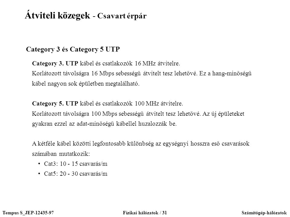 Tempus S_JEP-12435-97Fizikai hálózatok / 31Számítógép-hálózatok Category 3 és Category 5 UTP Category 3. UTP kábel és csatlakozók 16 MHz átvitelre. Ko