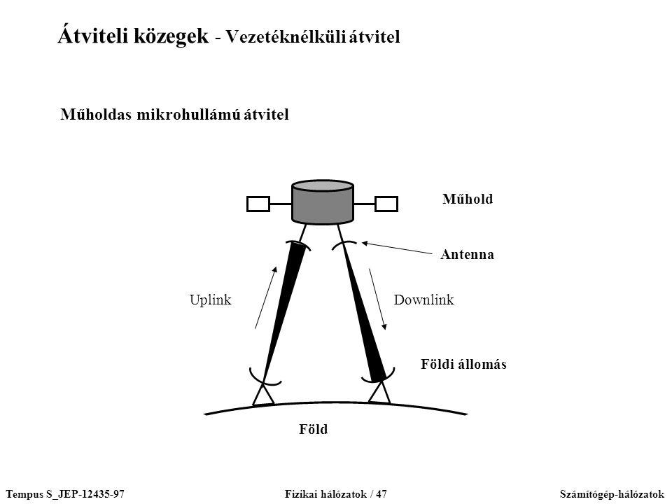 Tempus S_JEP-12435-97Fizikai hálózatok / 47Számítógép-hálózatok Műholdas mikrohullámú átvitel Műhold Földi állomás Antenna Föld UplinkDownlink Átviteli közegek - Vezetéknélküli átvitel