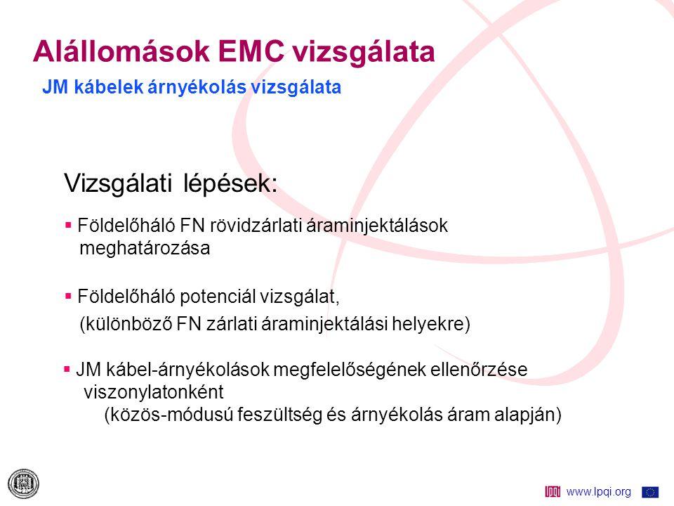 www.lpqi.org Alállomások EMC vizsgálata  Felsőzsolca 400/120 kV  Toponár 400/120 kV  Hévíz 400/120 kV  Ócsa 220/120 kV  Oroszlány 220/120 kV A vizsgálatba bevont alállomások: