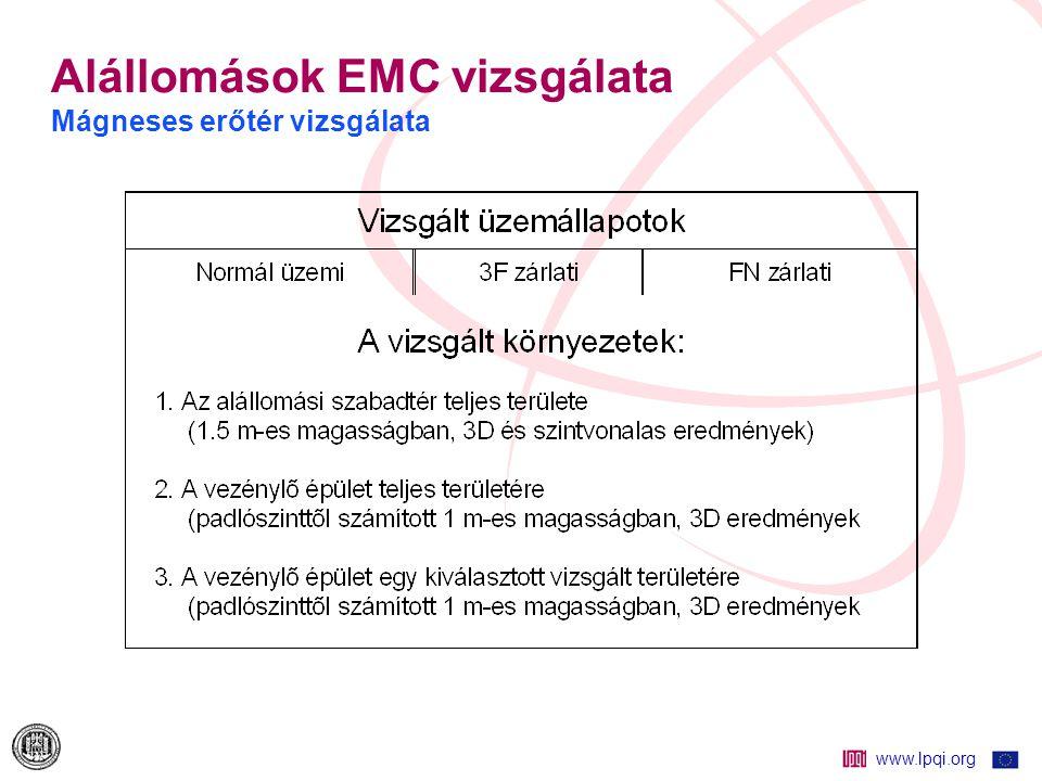 www.lpqi.org Alállomások EMC vizsgálata JM kábelek árnyékolás vizsgálata K özös-módusú feszültség és és árnyékolás áram A földelőháló rajza és a vizsgált potenciálkiegyenlítő és JM kábel viszonylatok